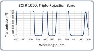 10-A13-1020-Triple-Rejectio