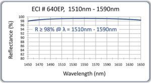 115-HR-on-fiber-300x165