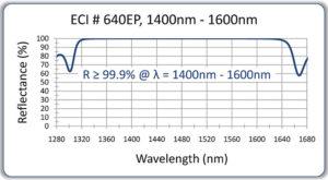 116-HR-1400-1600-fiber