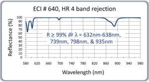 118-4-band-HR-glass