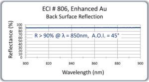 128-806-fiber-end-face-BS
