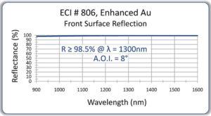 141-806-for-fiber-FS