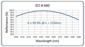 156-ECI640HR1550glasscopy