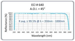 157-HR350-100045degcopy