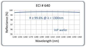 159-ECI640HRonInPbasedonEPFLquotecopy