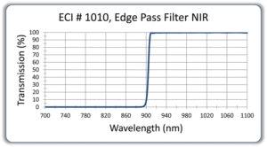 168-ECI1010usetobe25A6-EdgeFilterNIR-900nm