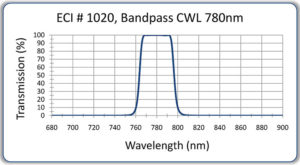 17-A1-780nm-CWL-Bandpass