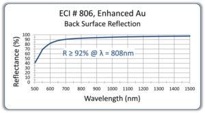 170-ECI806backsurfaceonglasscopy