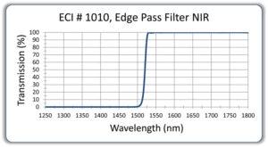 176-ECI101024A6-EdgeFilterNIR2