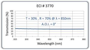 180-ECI-3770-30-AWC