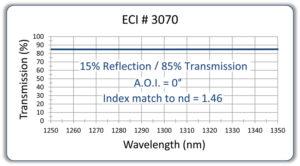 188-ECI3070PacificTechnicalR151250-1350IM