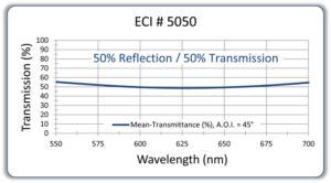 191-ECI5050plastic