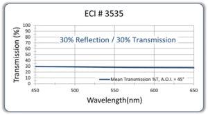 192-ECI3535
