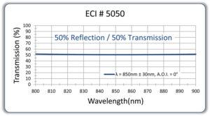 193-ECI505050R50Tonultem850nmcop