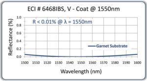 37-F6-6468IBS-garnet