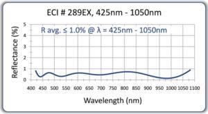 45-G7-289EX-425nm-1050nm