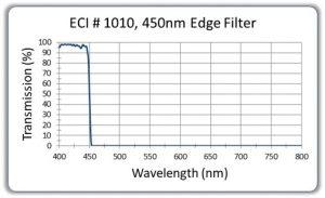 450-SWP-Filter