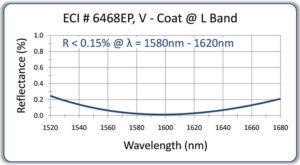 57-F9-6468EP-V-coat-L-ban