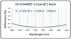 57B-F9-6468EP-V-Coat-c