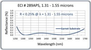 65-G13-289APS-Garnet-1-1