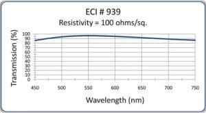 79-939-ITO-100-ohms