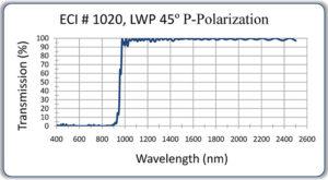 8-A11-1020-45-degrees-P-pol