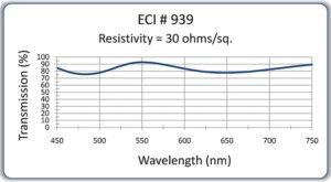 80-939-ITO-30-ohms